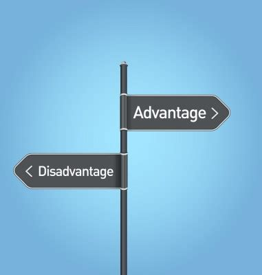 Advantages and Disadvantages of Advertising - WriteWork
